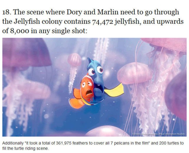curious_facts_about_the_finding_nemo_movie_640_18